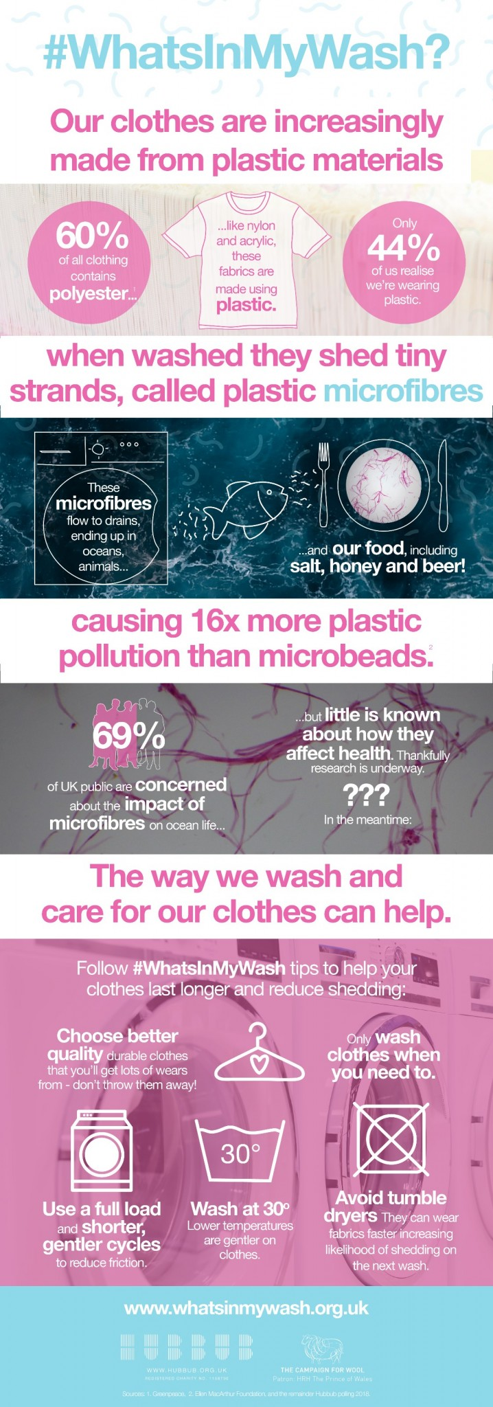 HUBBUB_Whats In My Wash Infographic_With logos-04 web