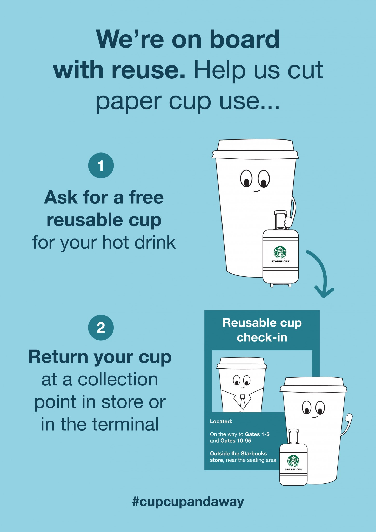 Reusable Cup Store Sign