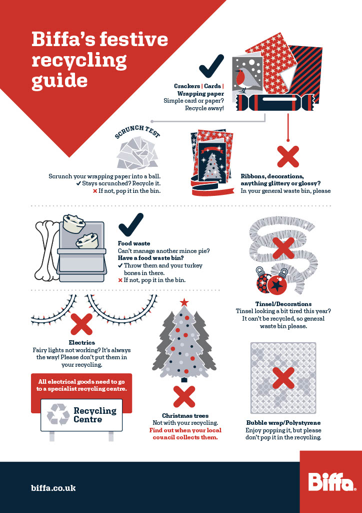 Infographic_ Biffa's Festive Recycling Guide1024_1